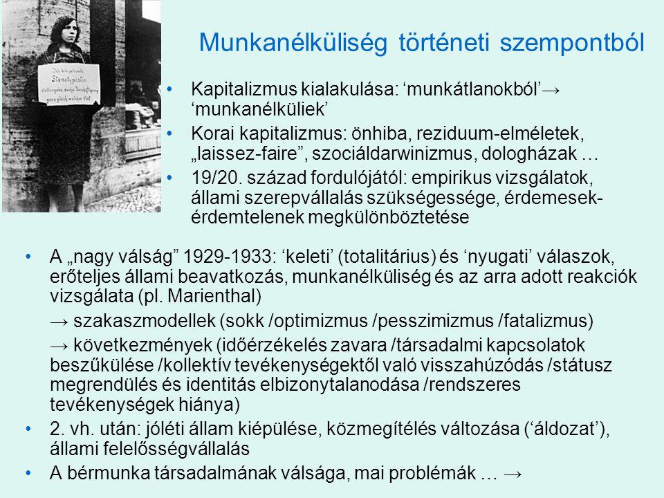 Munkanélküliség történeti szempontból