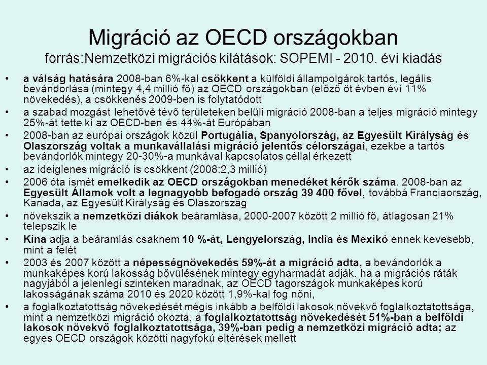 Migráció az OECD országokban forrás:Nemzetközi migrációs kilátások: SOPEMI - 2010. évi kiadás