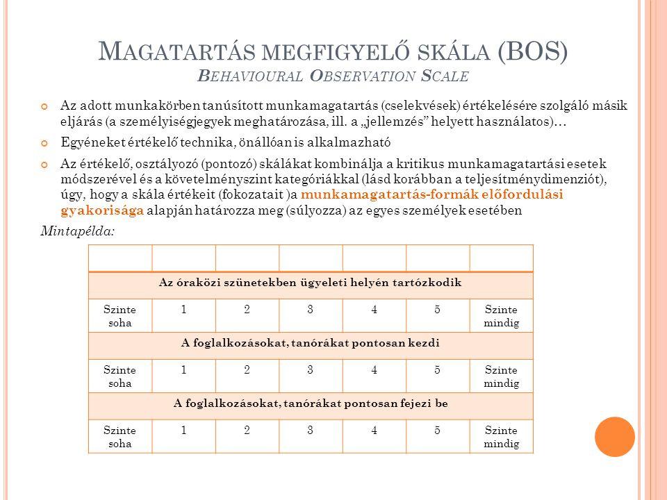 Magatartás megfigyelő skála (BOS) Behavioural Observation Scale