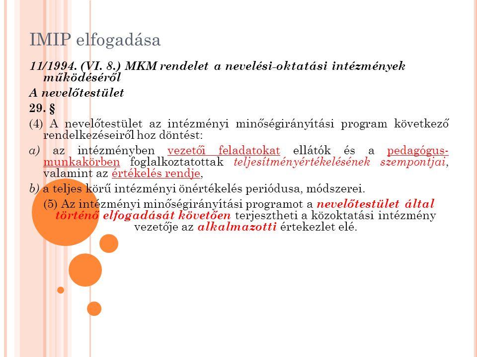 IMIP elfogadása 11/1994. (VI. 8.) MKM rendelet a nevelési-oktatási intézmények működéséről. A nevelőtestület.