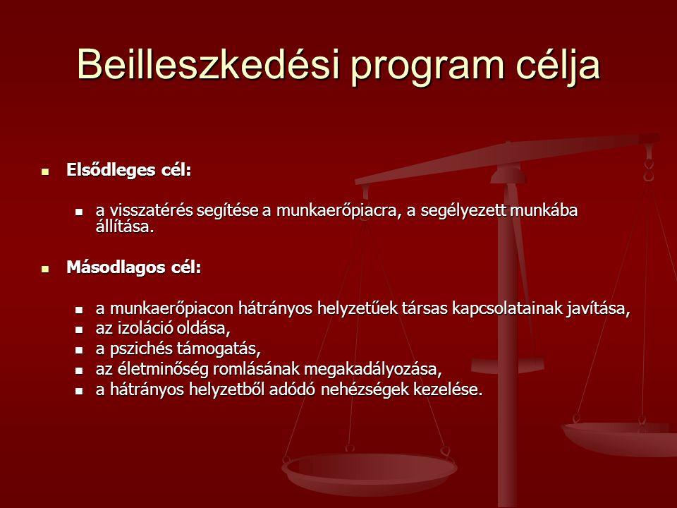 Beilleszkedési program célja