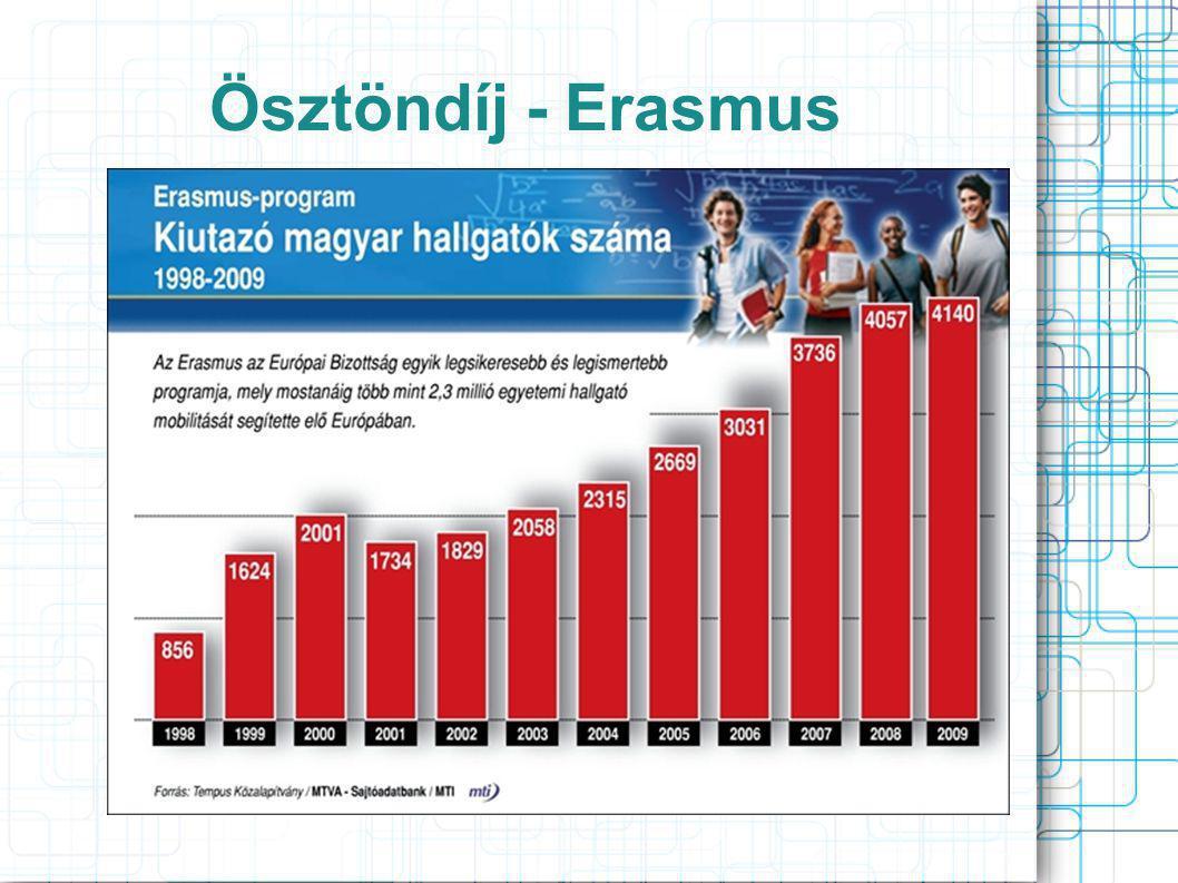 Ösztöndíj - Erasmus