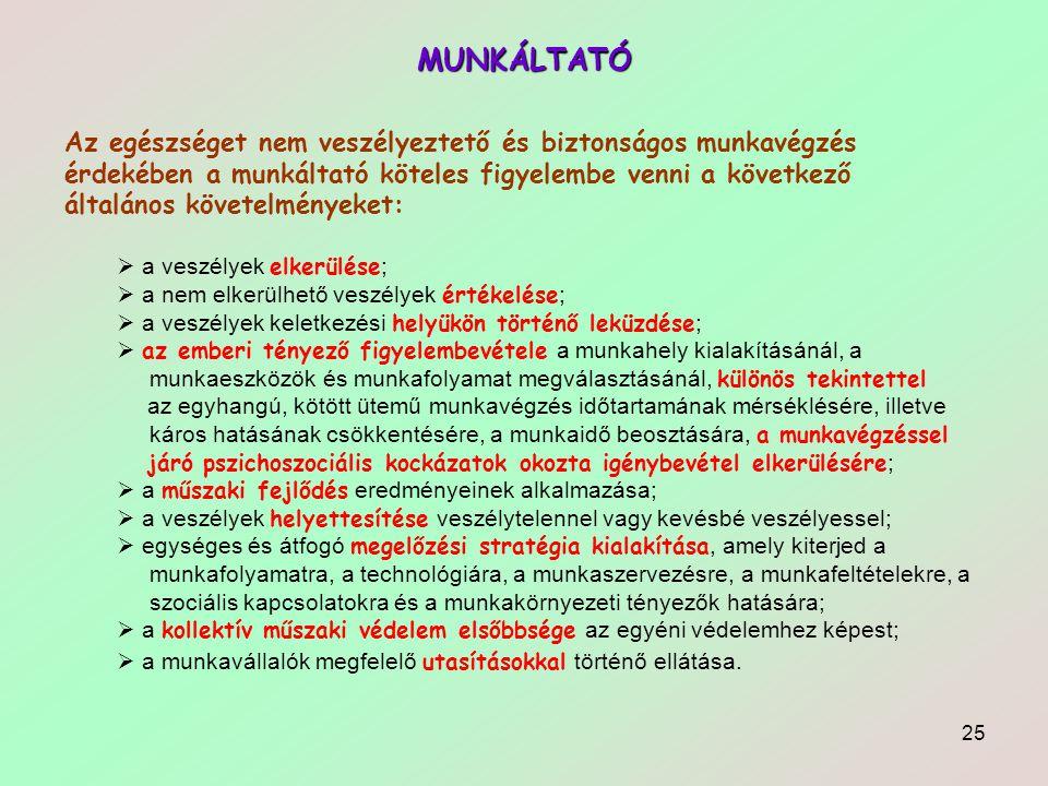 MUNKÁLTATÓ