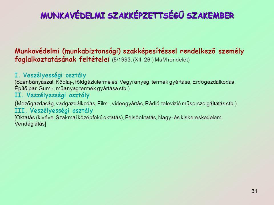 MUNKAVÉDELMI SZAKKÉPZETTSÉGŰ SZAKEMBER