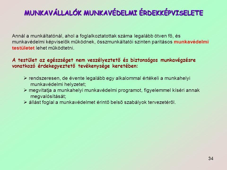 MUNKAVÁLLALÓK MUNKAVÉDELMI ÉRDEKKÉPVISELETE
