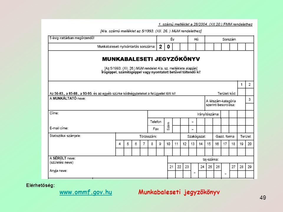 www.ommf.gov.hu Munkabaleseti jegyzőkönyv