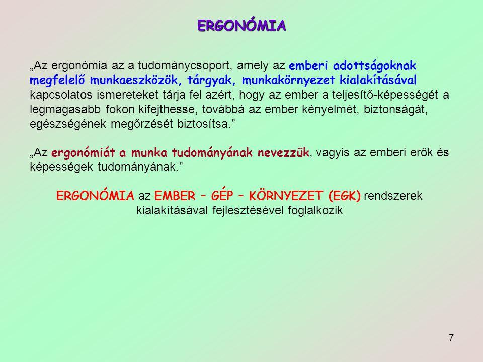 ERGONÓMIA