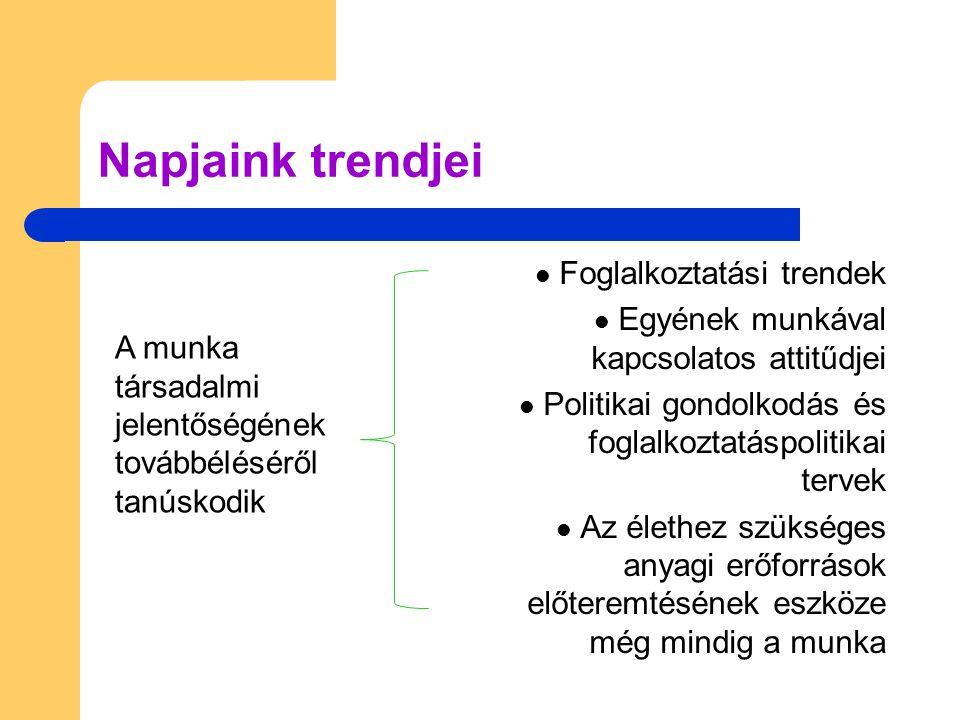 Napjaink trendjei Foglalkoztatási trendek