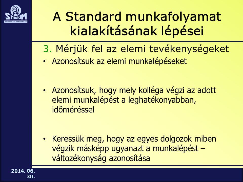 A Standard munkafolyamat kialakításának lépései