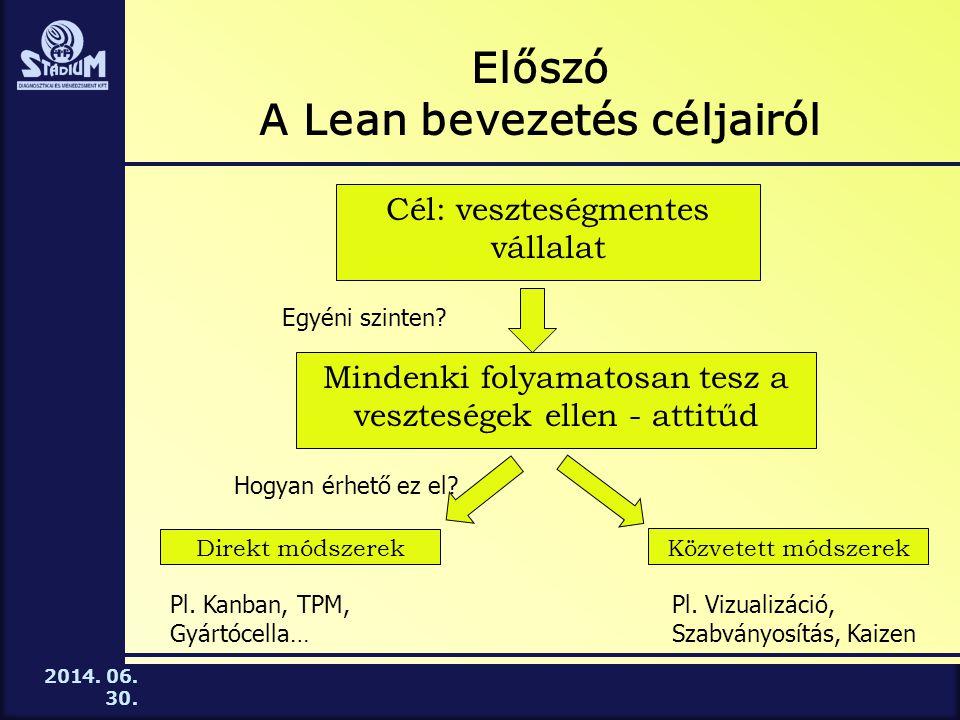 Előszó A Lean bevezetés céljairól