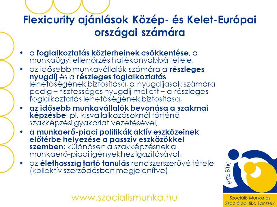 Flexicurity ajánlások Közép- és Kelet-Európai országai számára