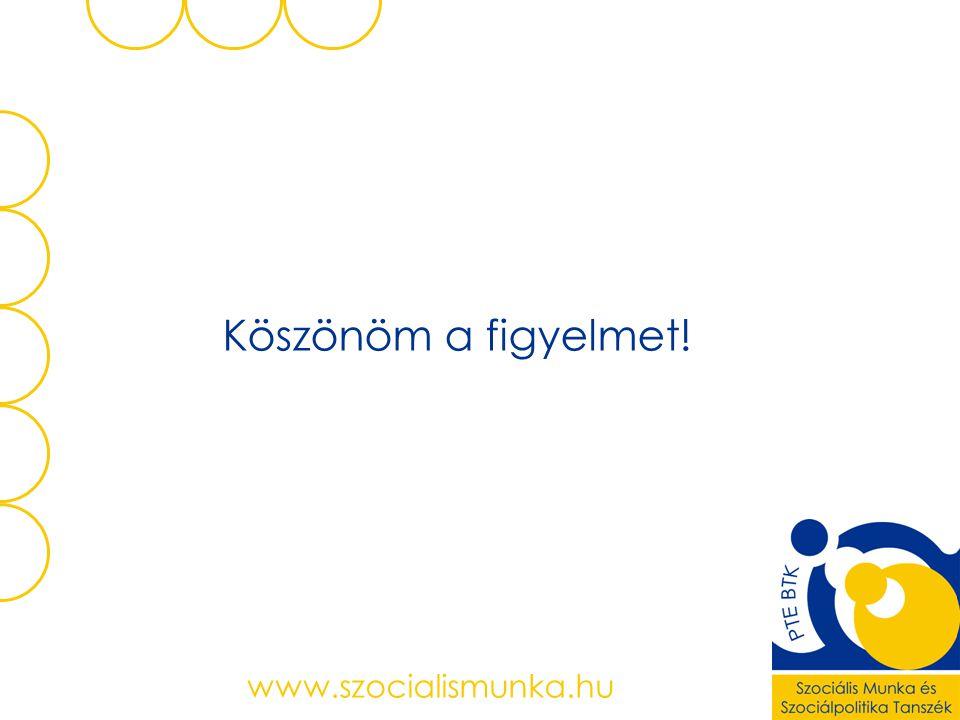 Köszönöm a figyelmet! www.szocialismunka.hu