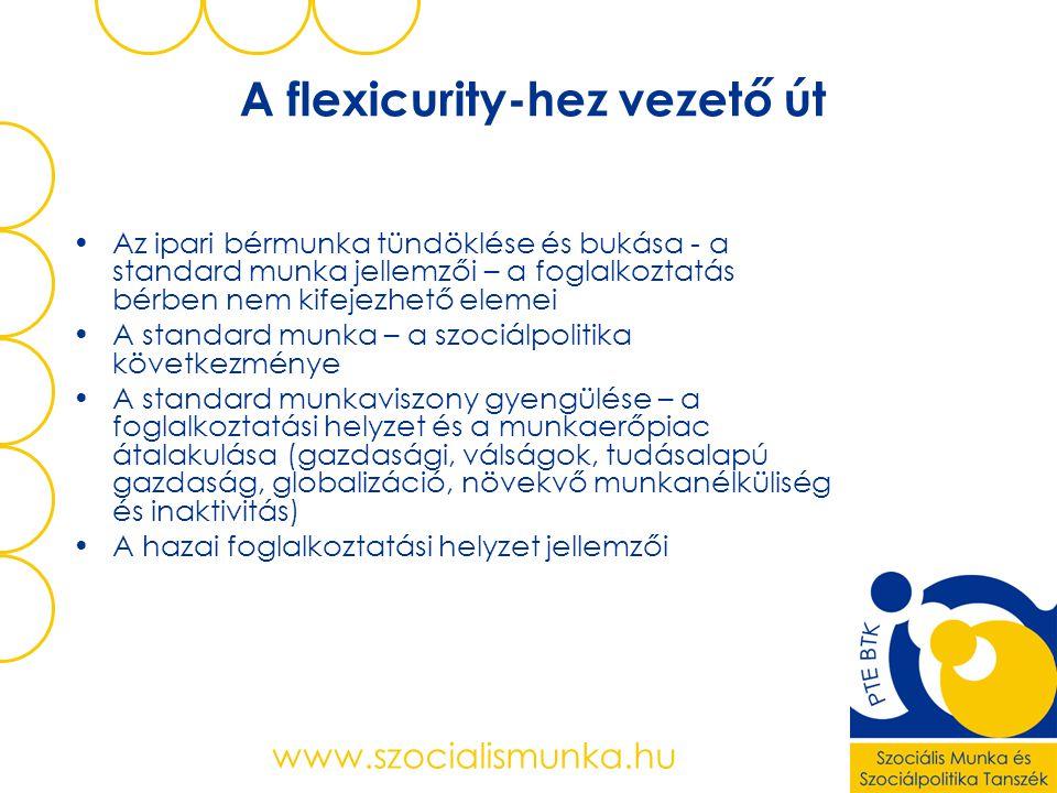 A flexicurity-hez vezető út