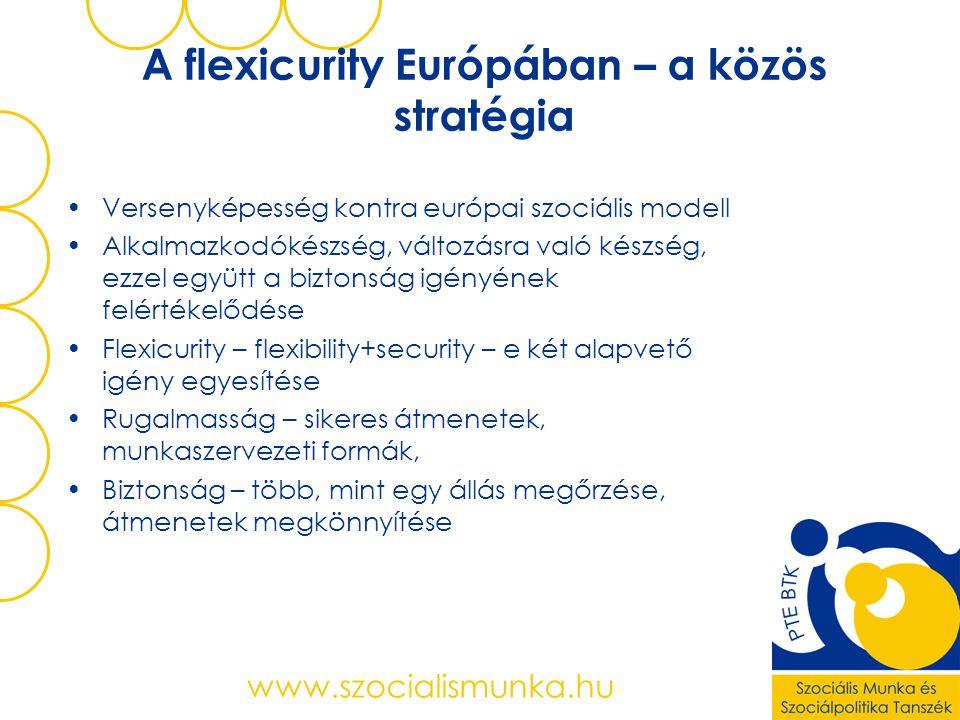 A flexicurity Európában – a közös stratégia