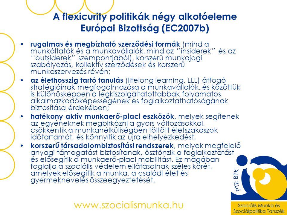 A flexicurity politikák négy alkotóeleme Európai Bizottság (EC2007b)
