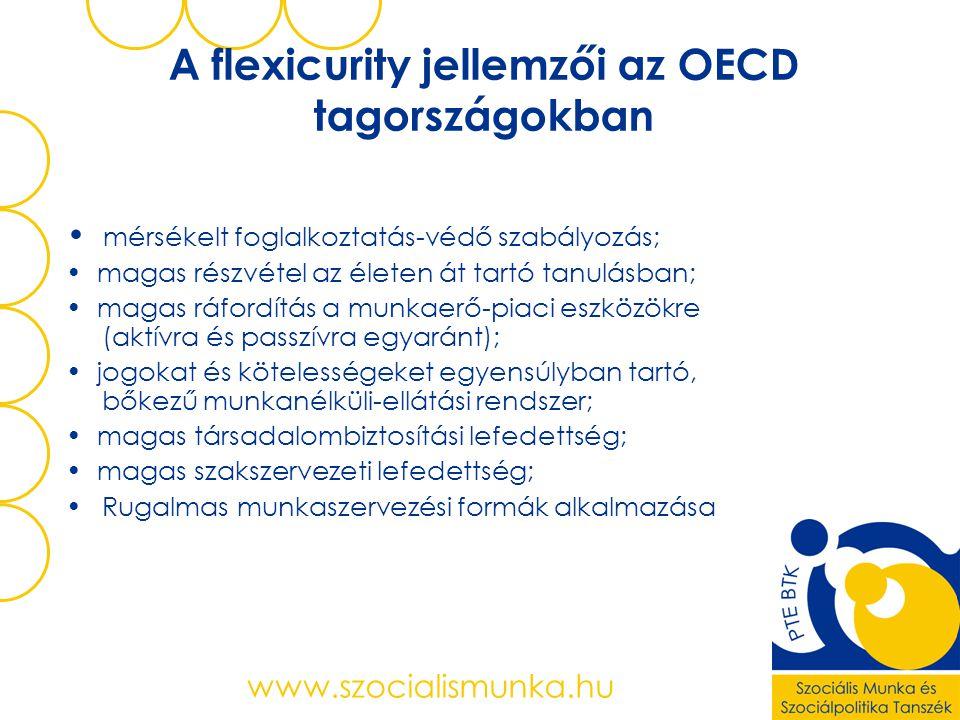 A flexicurity jellemzői az OECD tagországokban