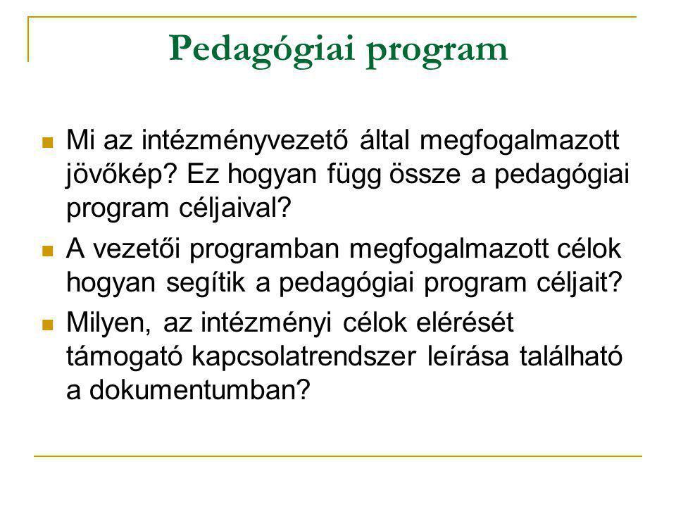 Pedagógiai program Mi az intézményvezető által megfogalmazott jövőkép Ez hogyan függ össze a pedagógiai program céljaival