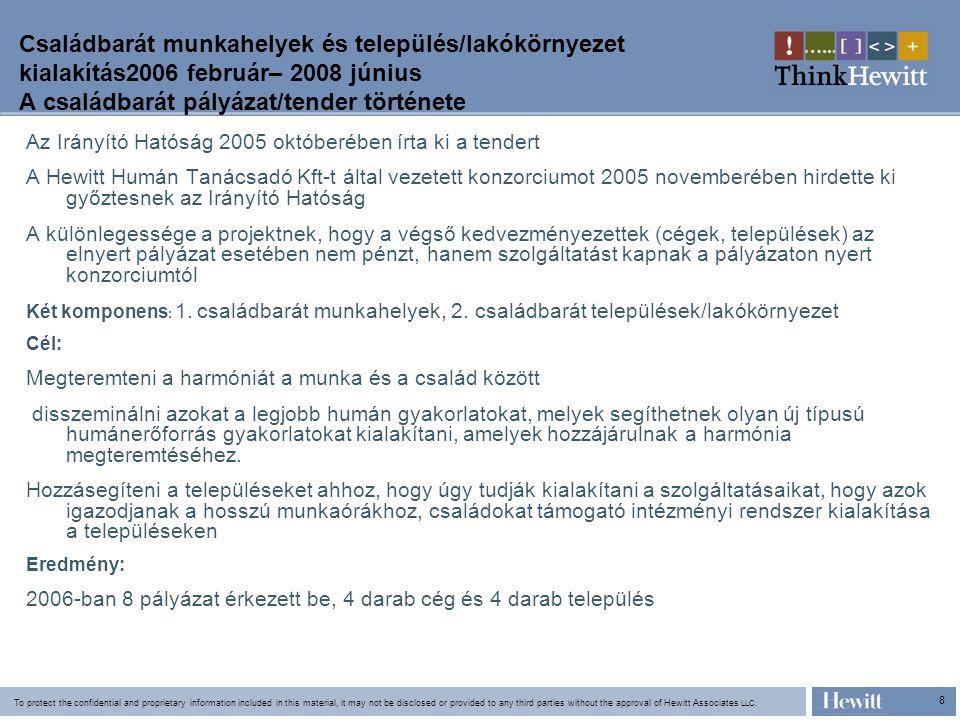 Családbarát munkahelyek és település/lakókörnyezet kialakítás2006 február– 2008 június A családbarát pályázat/tender története