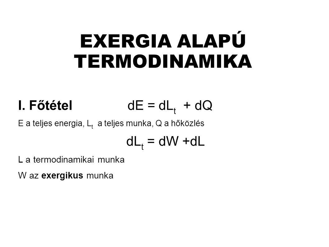 EXERGIA ALAPÚ TERMODINAMIKA