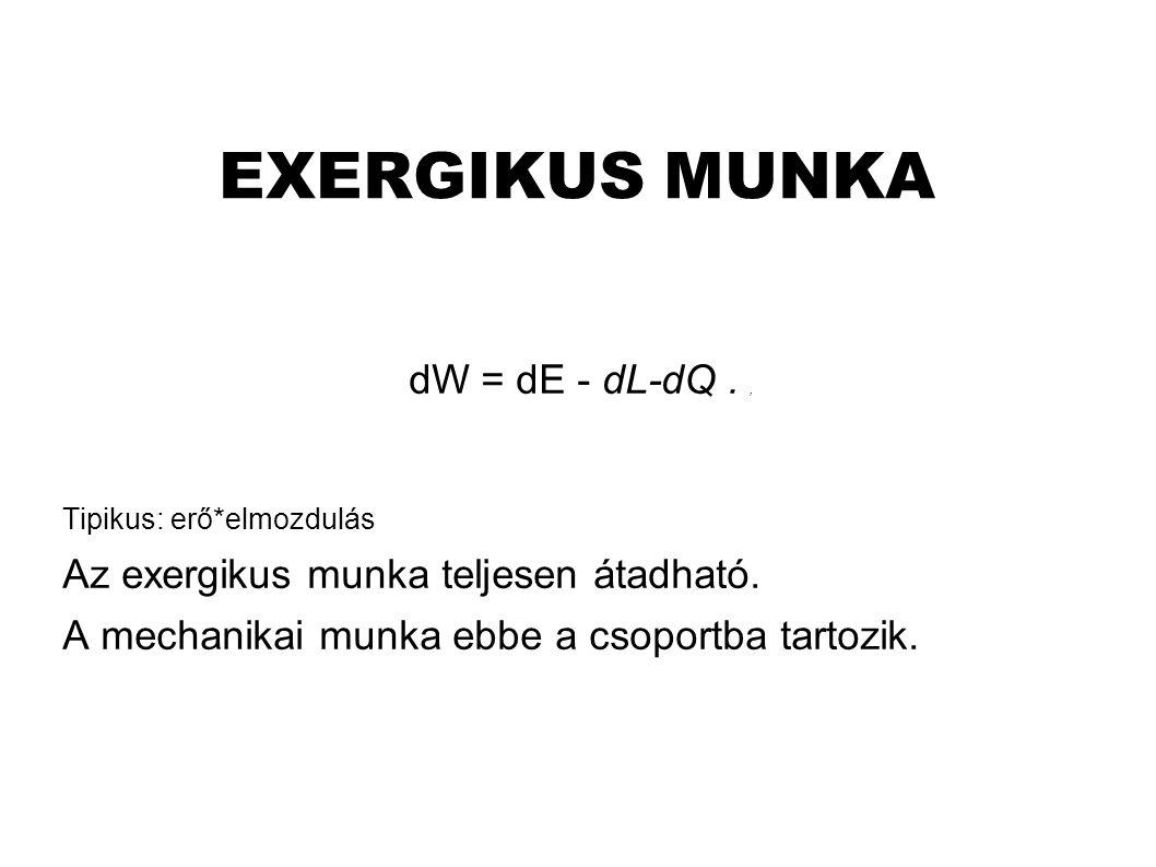 EXERGIKUS MUNKA dW = dE - dL-dQ . ,