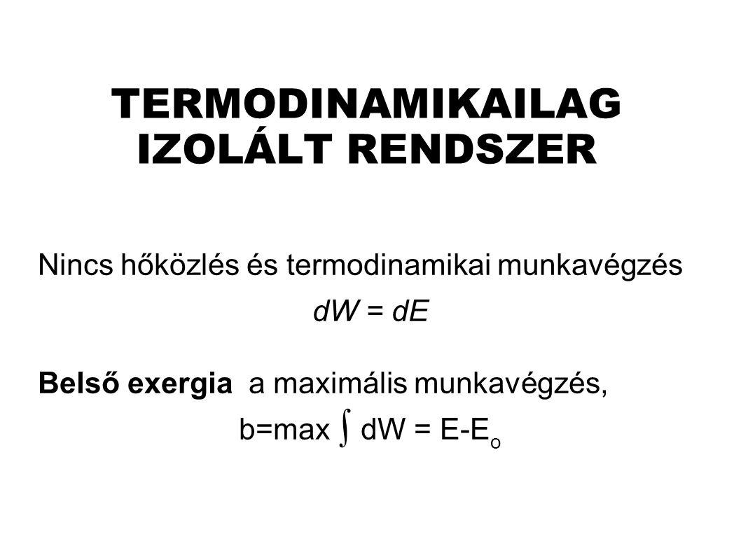 TERMODINAMIKAILAG IZOLÁLT RENDSZER