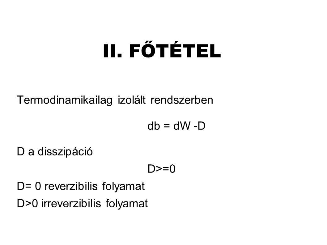 II. FŐTÉTEL Termodinamikailag izolált rendszerben db = dW -D
