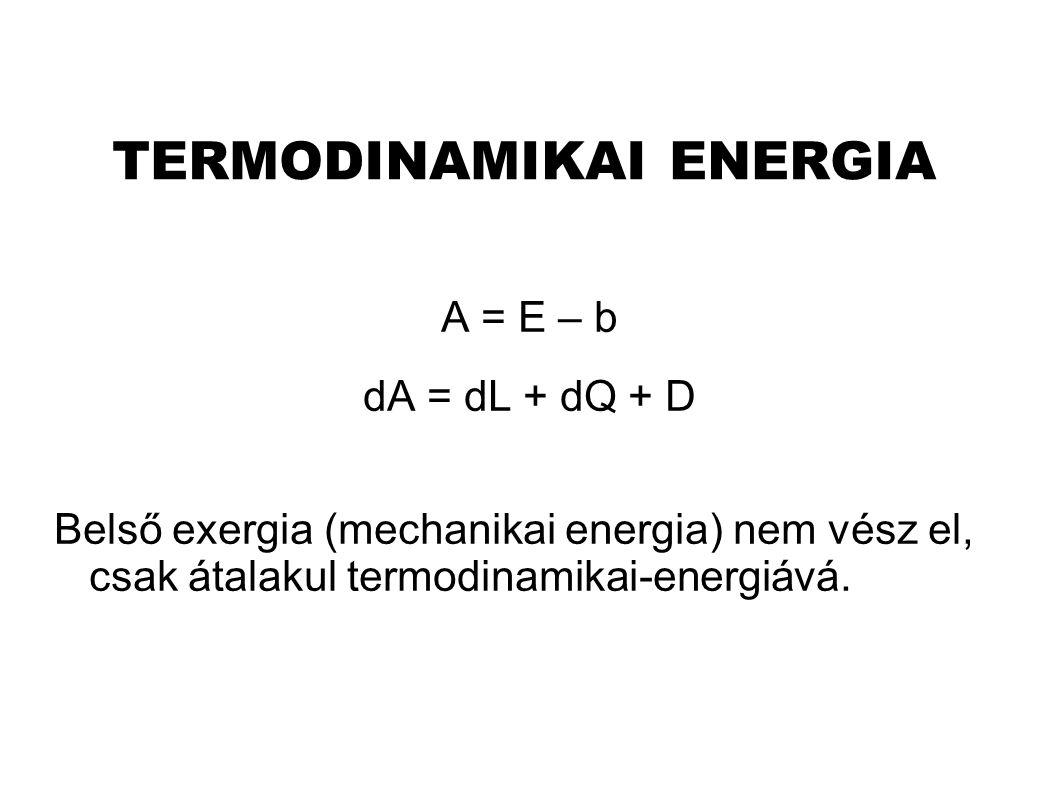 TERMODINAMIKAI ENERGIA