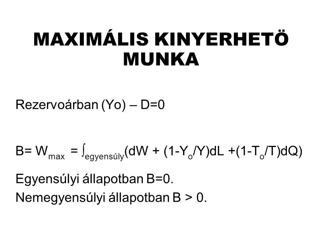 MAXIMÁLIS KINYERHETÖ MUNKA