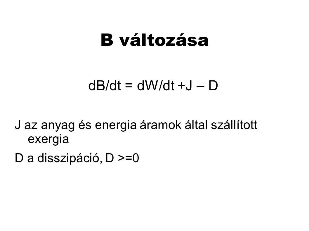 B változása dB/dt = dW/dt +J – D