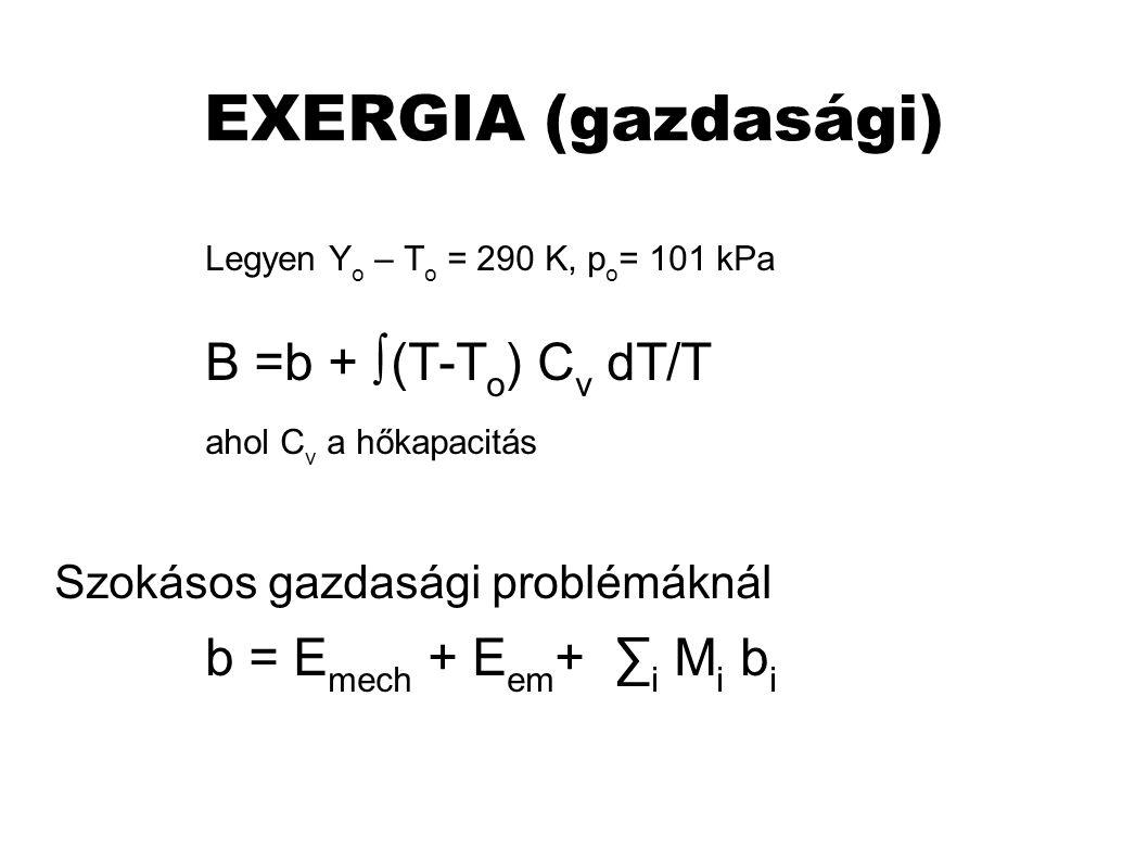 EXERGIA (gazdasági) Legyen Yo – To = 290 K, po= 101 kPa