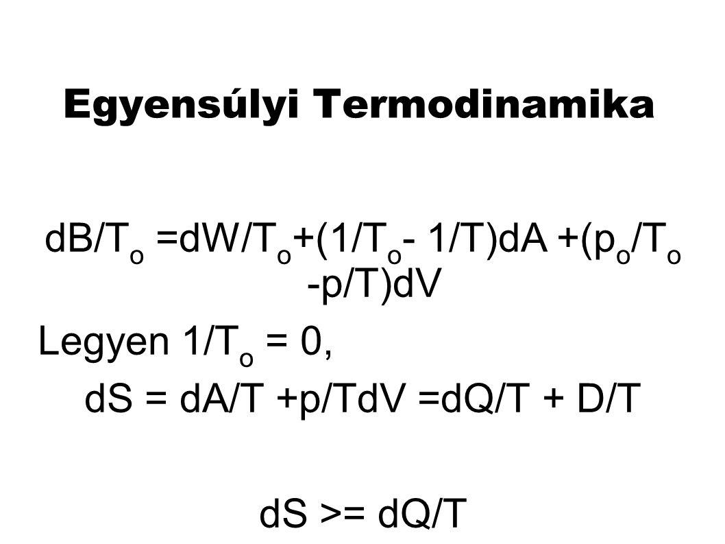 Egyensúlyi Termodinamika