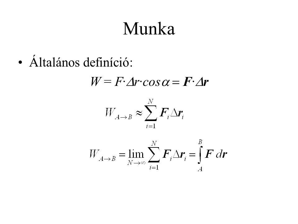 Munka Általános definíció: W = F·Dr·cosa = F·Dr