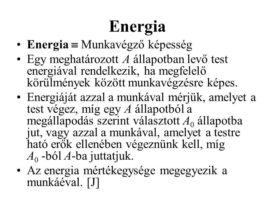 Energia Energia  Munkavégző képesség