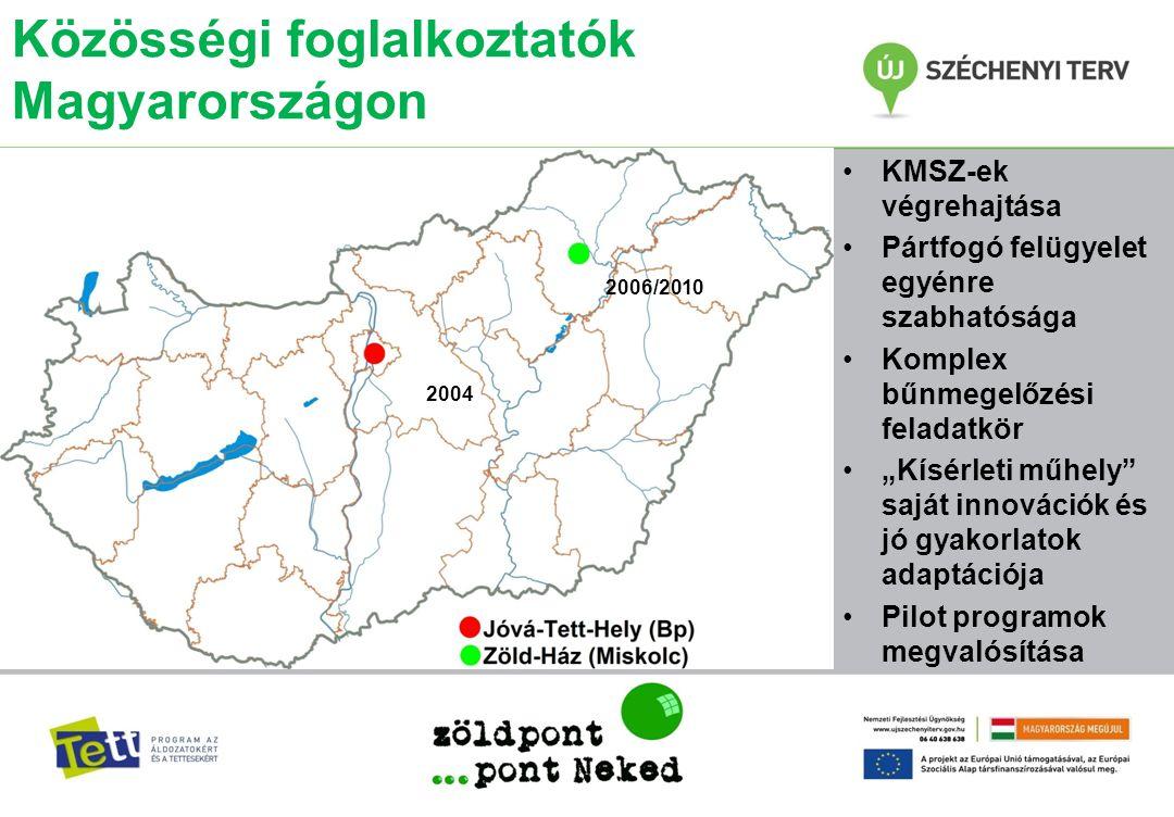 Közösségi foglalkoztatók Magyarországon