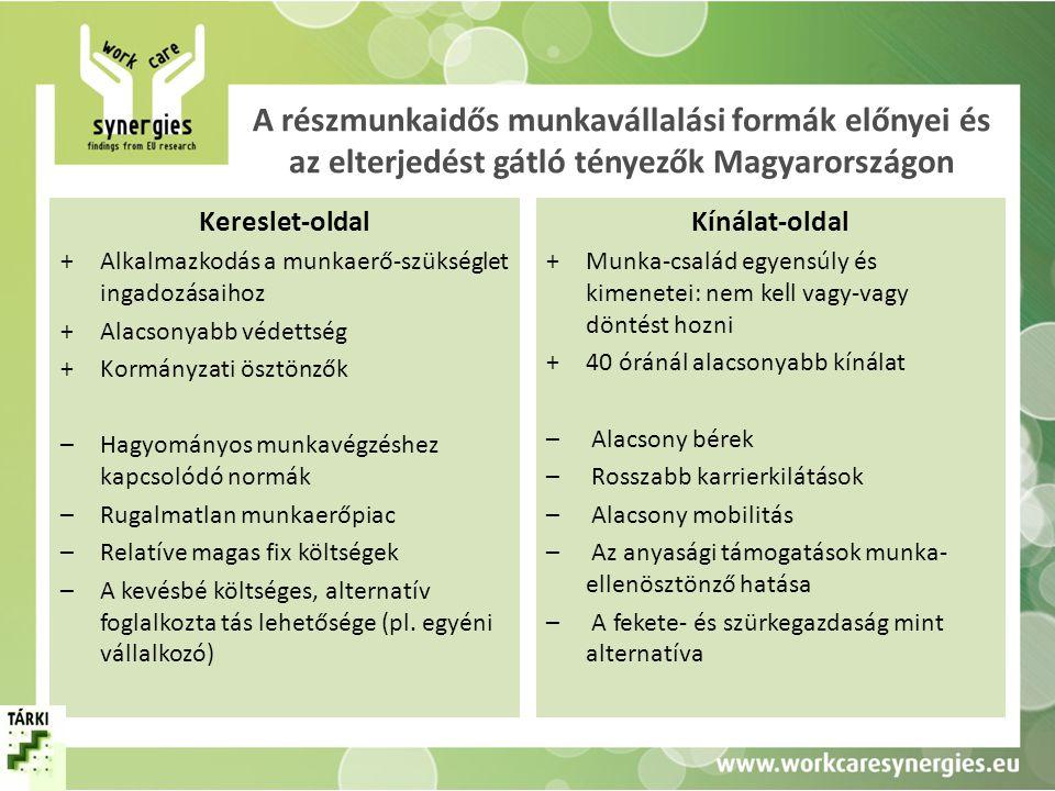 A részmunkaidős munkavállalási formák előnyei és az elterjedést gátló tényezők Magyarországon