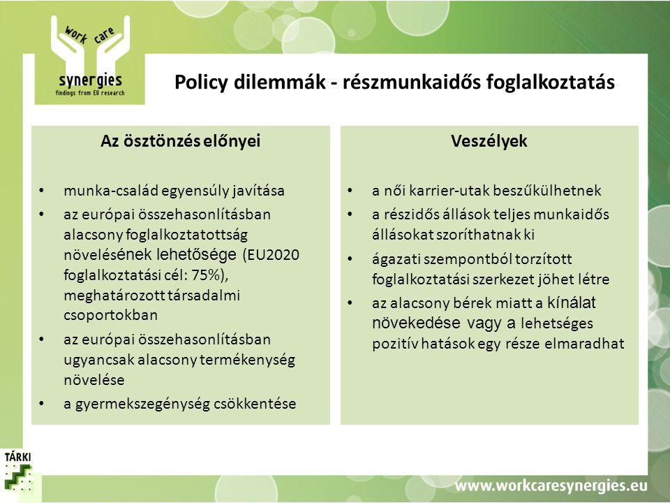 Policy dilemmák - részmunkaidős foglalkoztatás