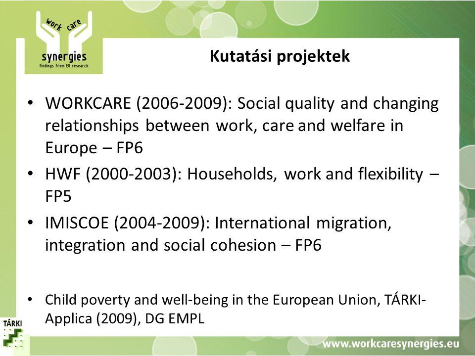 HWF (2000-2003): Households, work and flexibility – FP5