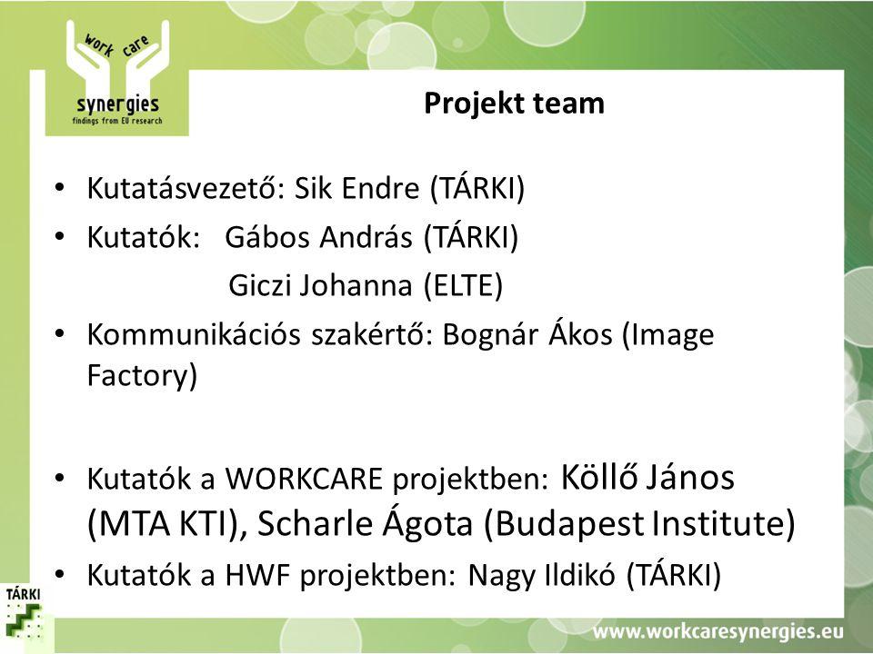 Projekt team Kutatásvezető: Sik Endre (TÁRKI) Kutatók: Gábos András (TÁRKI) Giczi Johanna (ELTE)