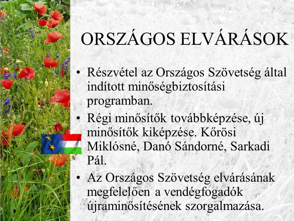 ORSZÁGOS ELVÁRÁSOK Részvétel az Országos Szövetség által indított minőségbiztosítási programban.
