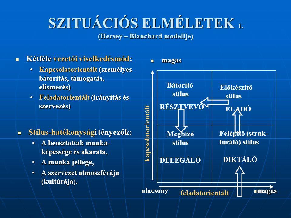 SZITUÁCIÓS ELMÉLETEK 1. (Hersey – Blanchard modellje)