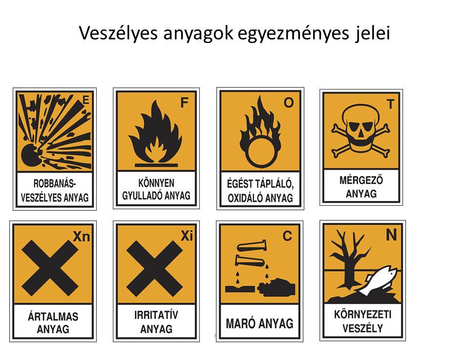 Veszélyes anyagok egyezményes jelei