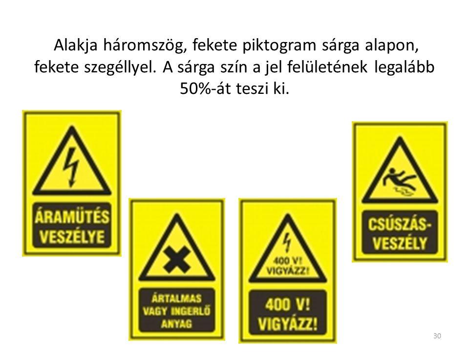 Figyelmeztető jelek Alakja háromszög, fekete piktogram sárga alapon, fekete szegéllyel.