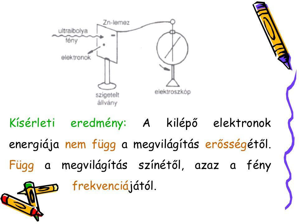Kísérleti eredmény: A kilépő elektronok energiája nem függ a megvilágítás erősségétől.