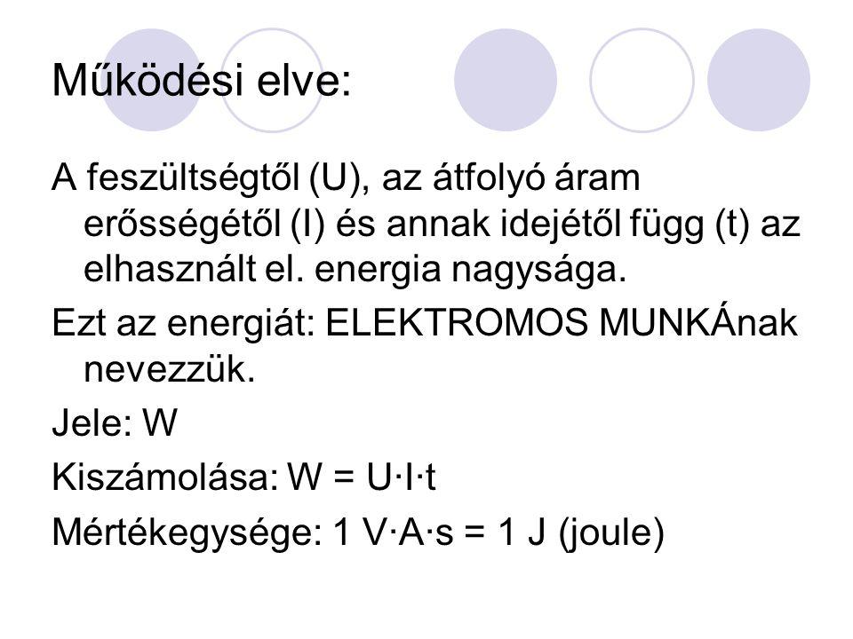 Működési elve: A feszültségtől (U), az átfolyó áram erősségétől (I) és annak idejétől függ (t) az elhasznált el. energia nagysága.