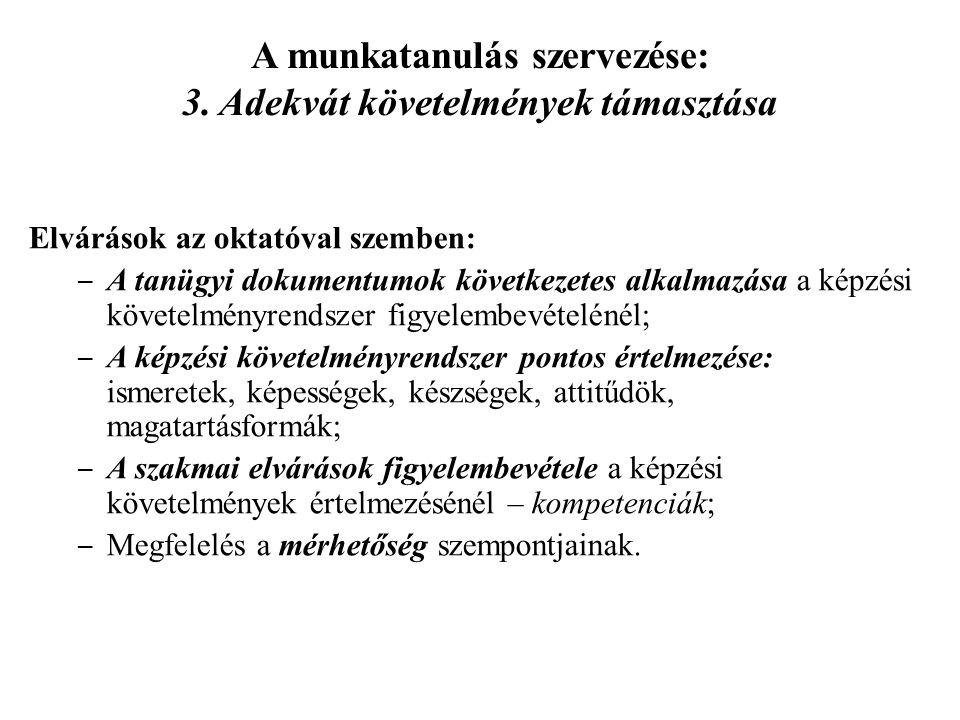 A munkatanulás szervezése: 3. Adekvát követelmények támasztása