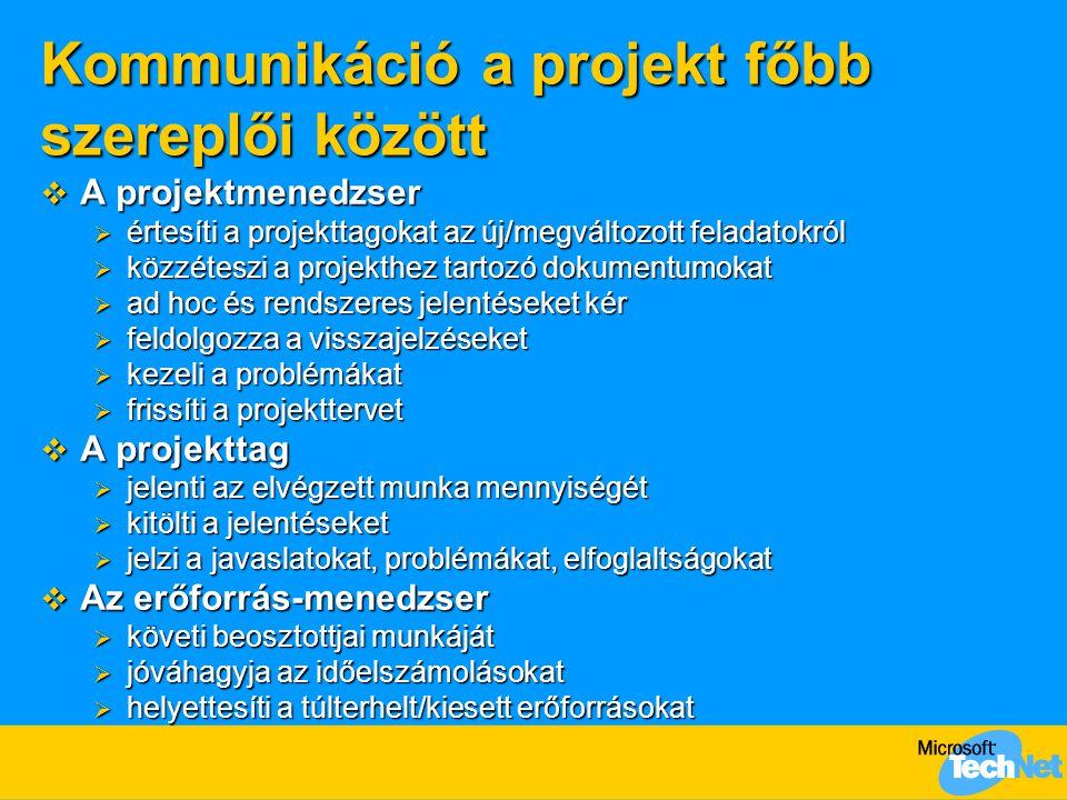 Kommunikáció a projekt főbb szereplői között