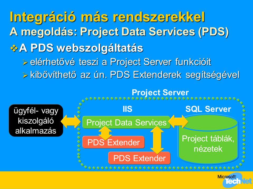 Integráció más rendszerekkel A megoldás: Project Data Services (PDS)