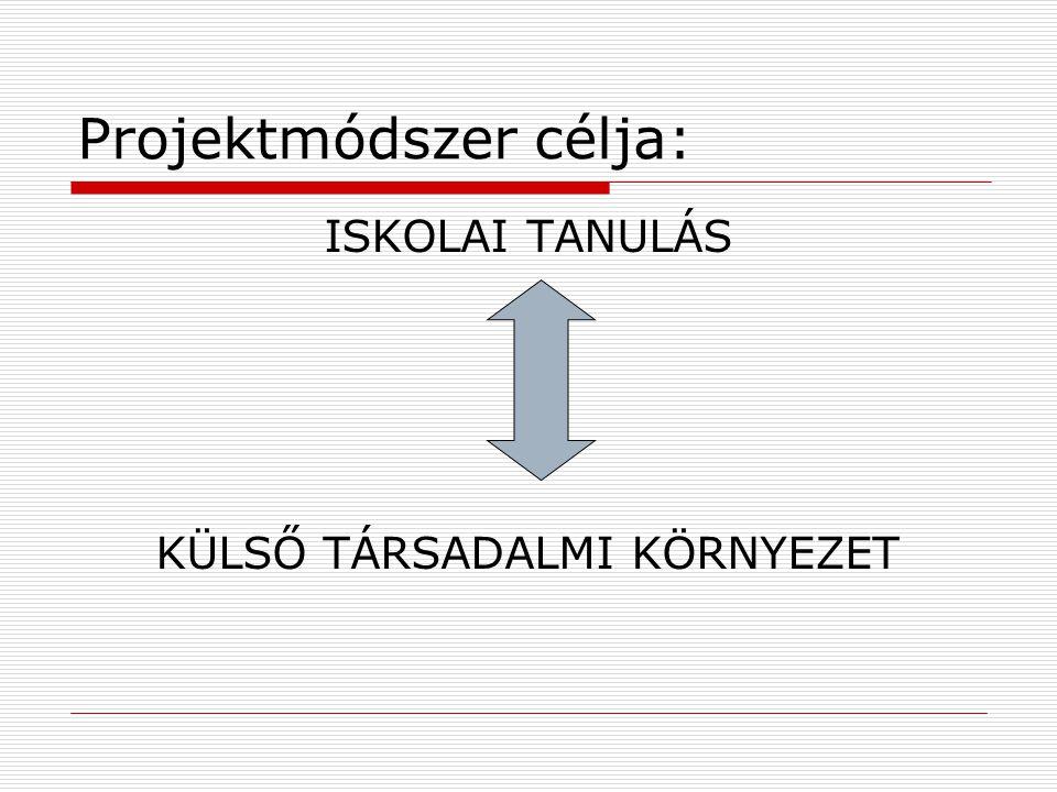 Projektmódszer célja: