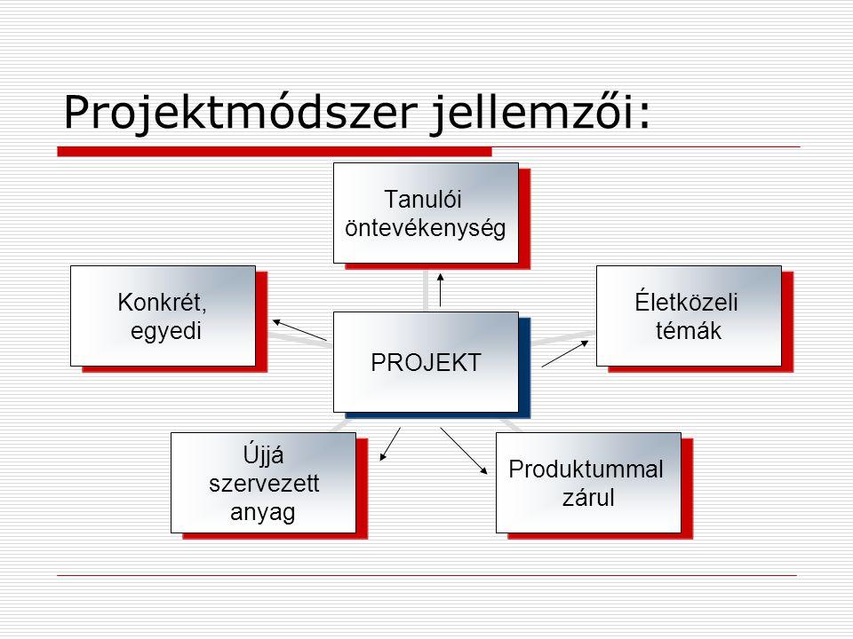Projektmódszer jellemzői: