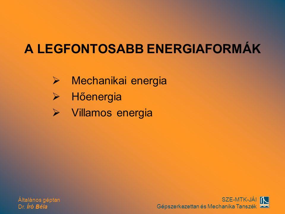 A LEGFONTOSABB ENERGIAFORMÁK